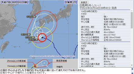平成29年台風第5号「ノルー」